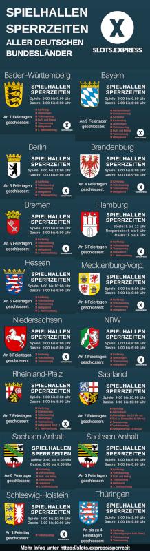 spielhallen sperrzeiten infografik