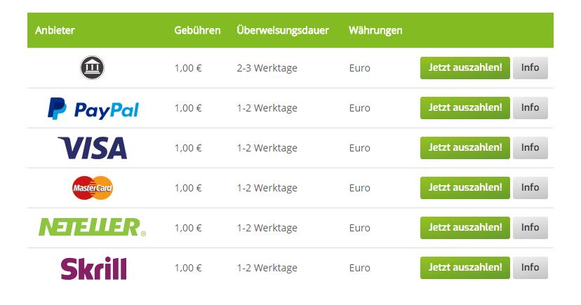 Lapalingo Auszahlungen