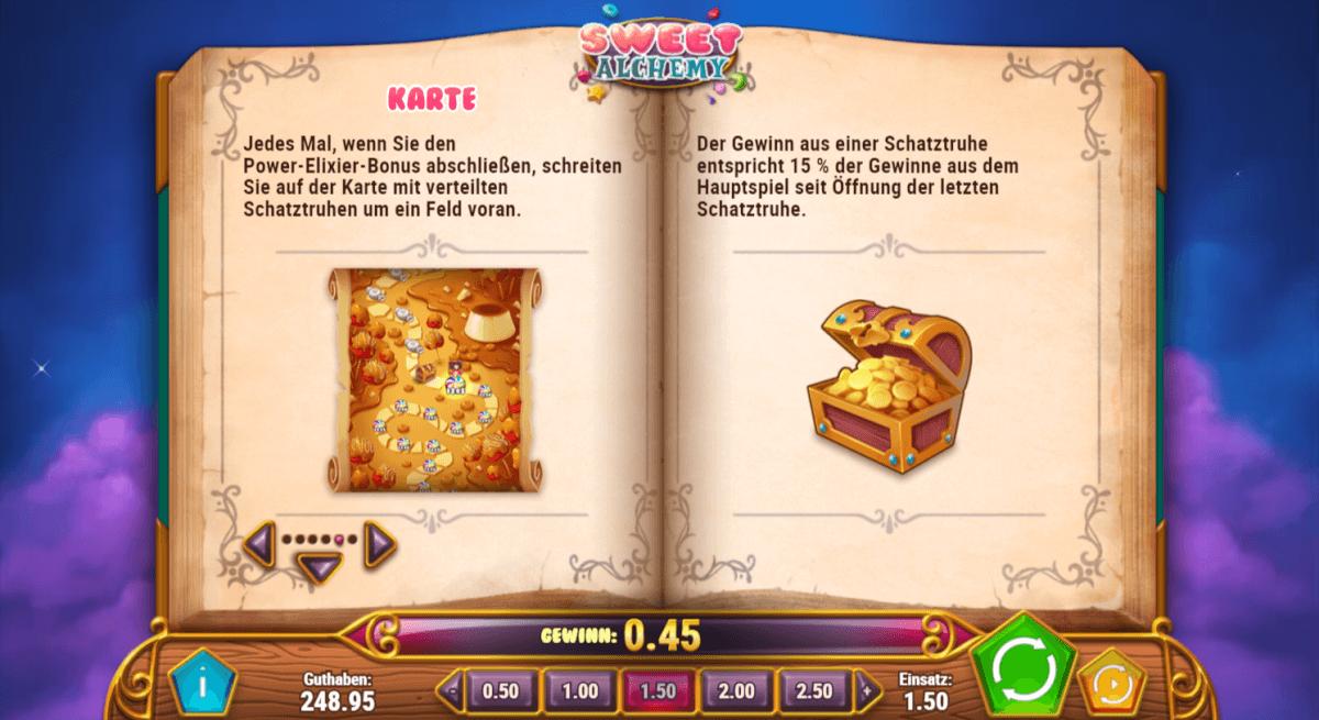 Sweet Alchemy - Schatzkarte