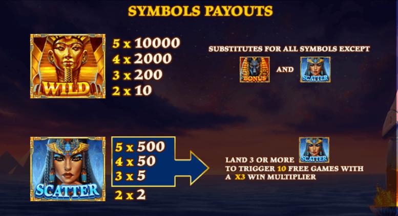 Age of Egypt - Symbole