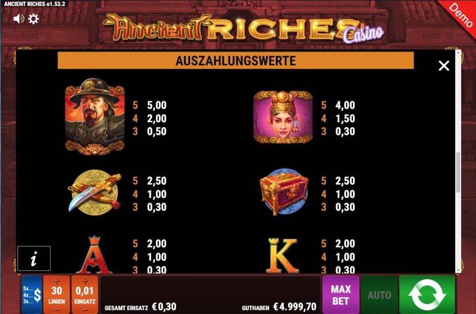 Ancient Riches Auszahlung