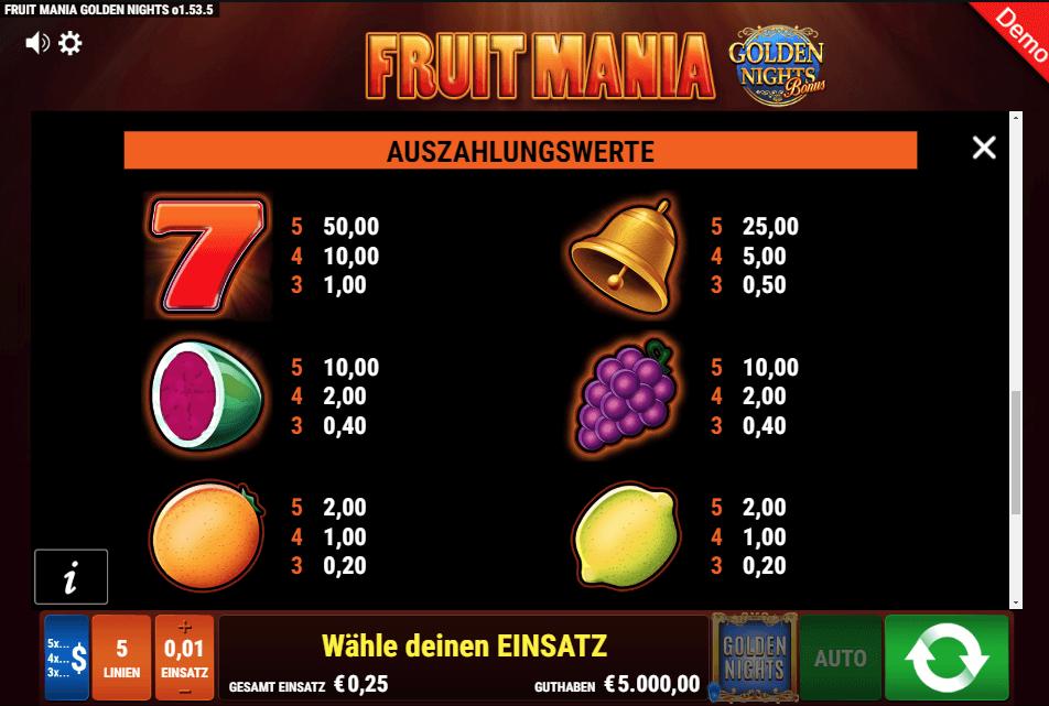 Fruit Mania Slot Auszahlungswerte