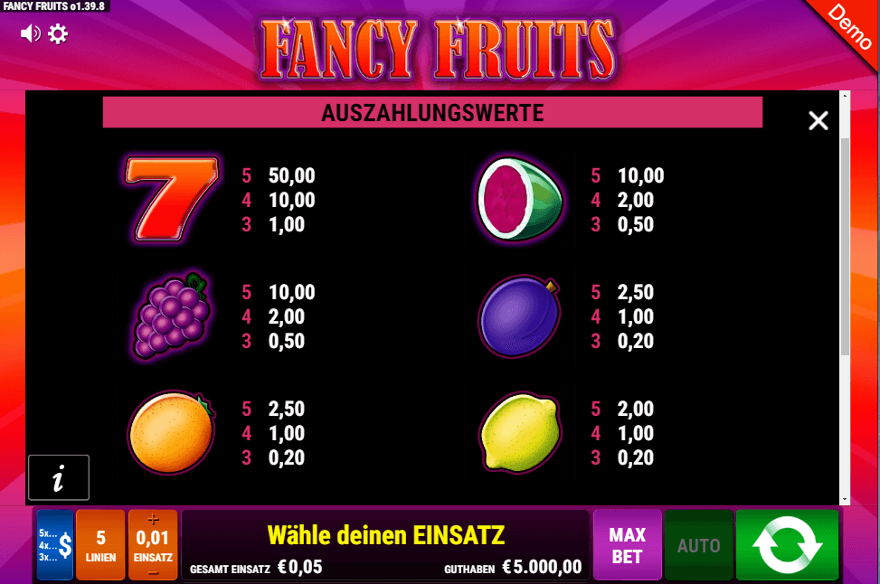 Fancy Fruits Gamomat Slot