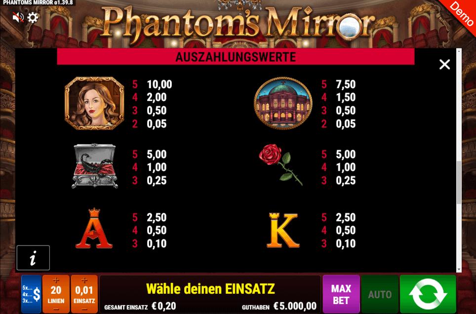 Phantom's Mirror Slot Auszahlungswerte