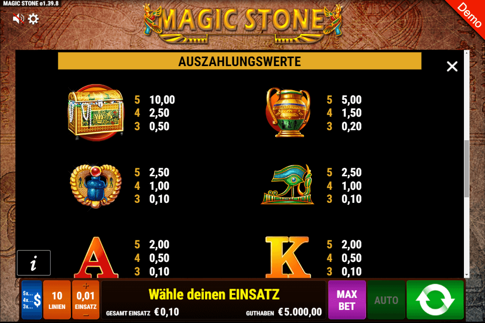 Magic Stone Slot Auszahlungswerte