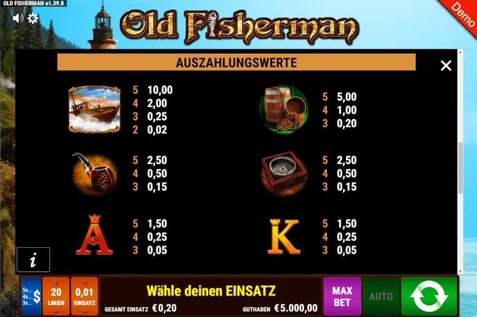 Old Fisherman Slot Auszahlungswerte