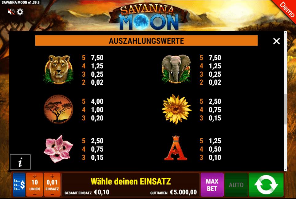 Savanna Moon Auszahlungswerte Slot
