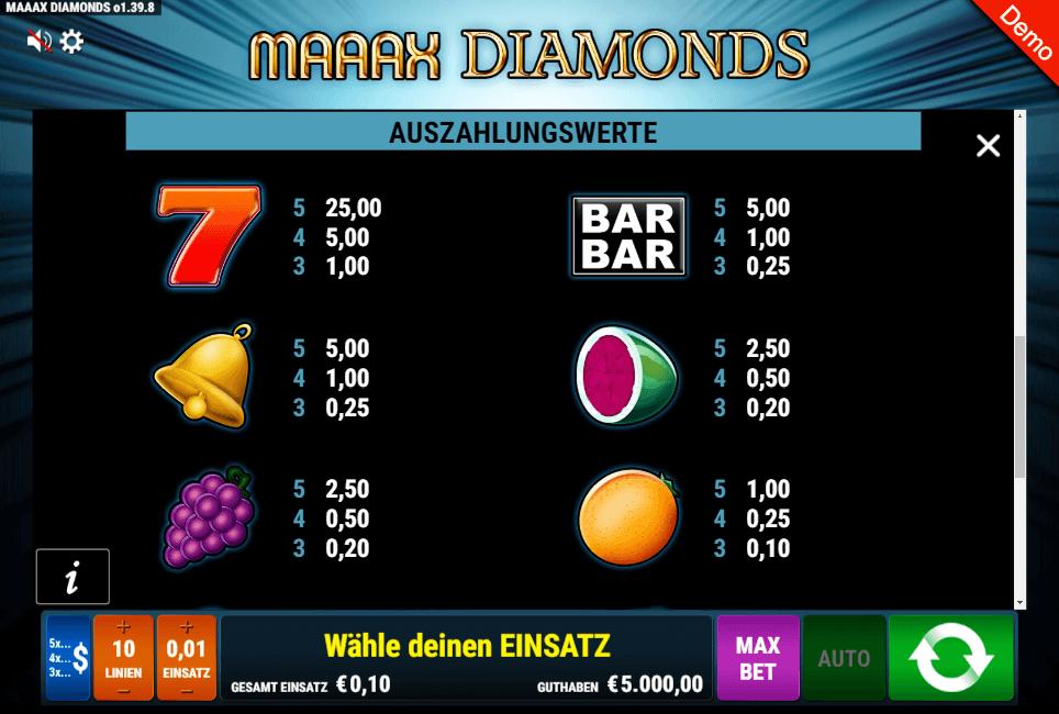 Maaax Diamonds Slot Auszahlungswerte