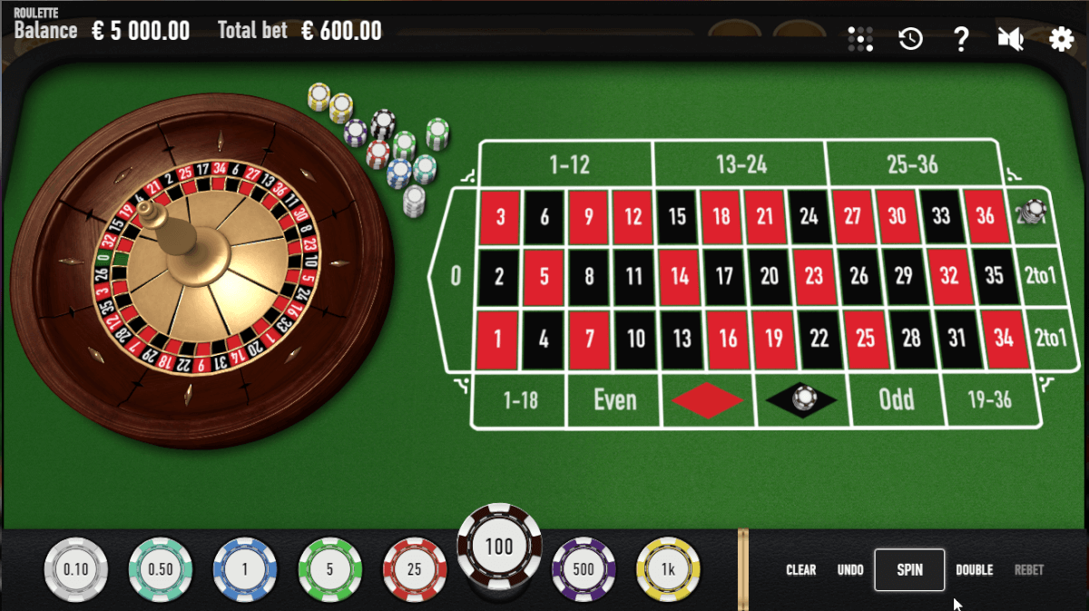 Roulette Strategie Roulette Systeme Red System