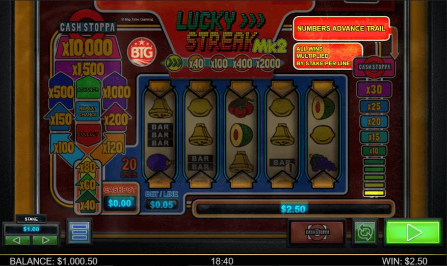 Lucky Streak 2 Slot